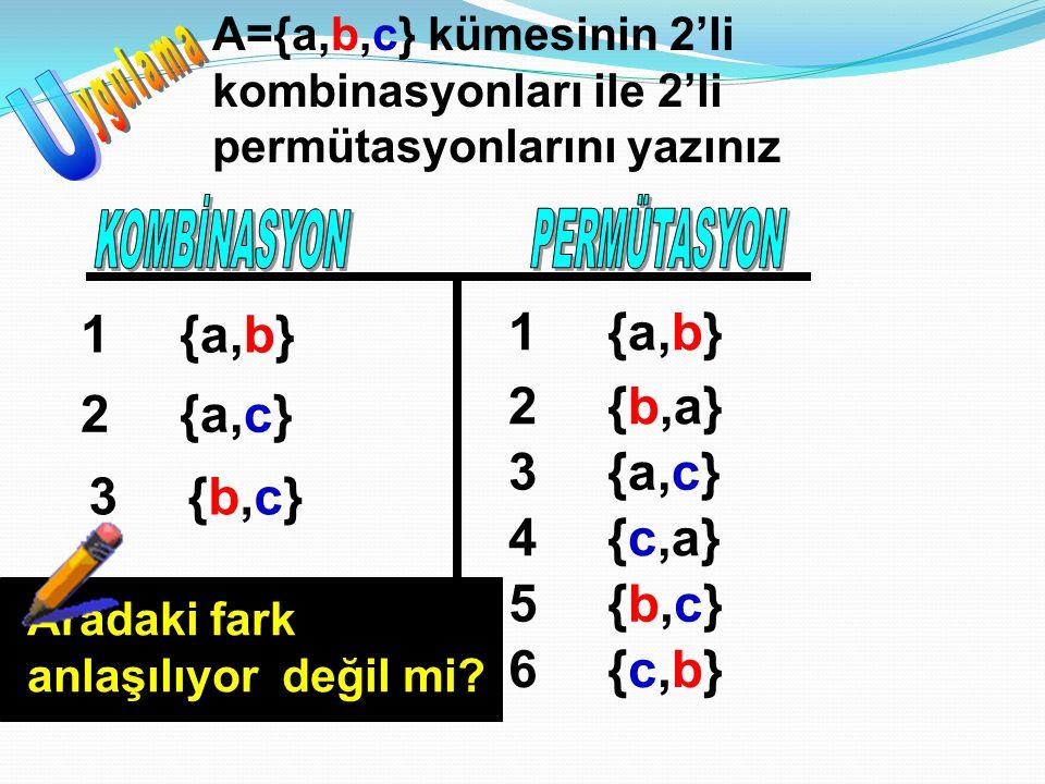 U ygulama KOMBİNASYON PERMÜTASYON 1 {a,b} 1 {a,b} 2 {b,a} 2 {a,c} 3