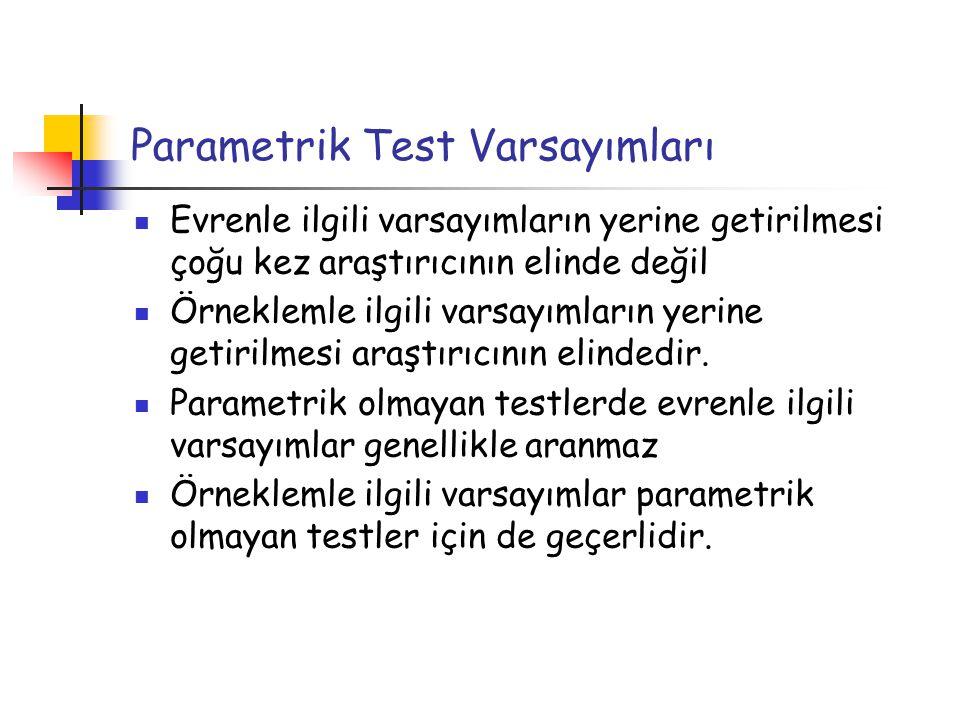 Parametrik Test Varsayımları