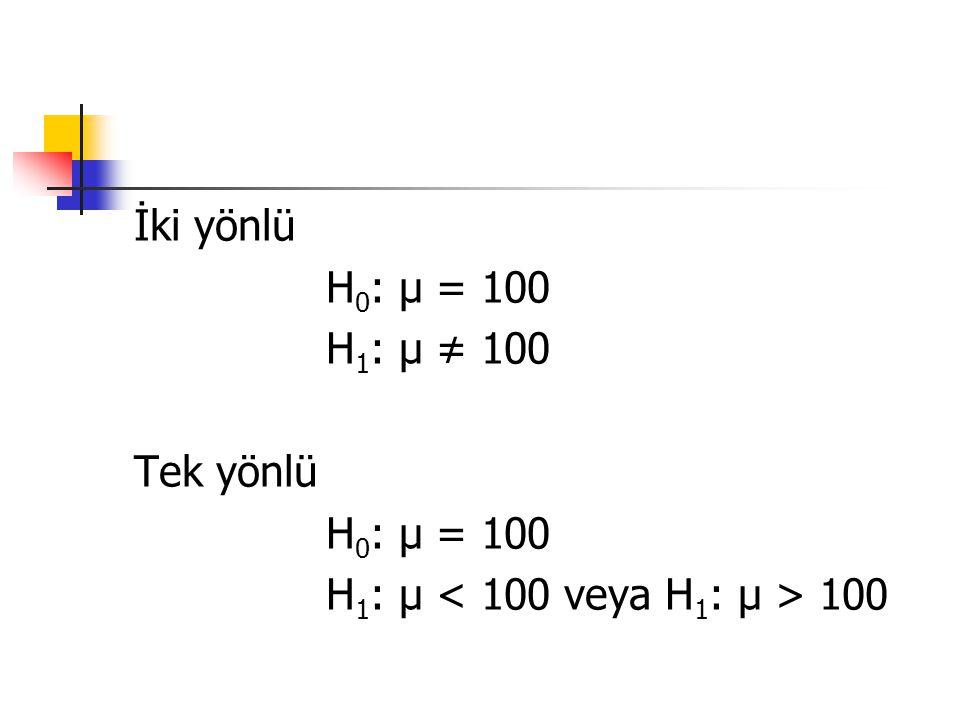 İki yönlü H0: µ = 100 H1: µ ≠ 100 Tek yönlü H1: µ < 100 veya H1: µ > 100