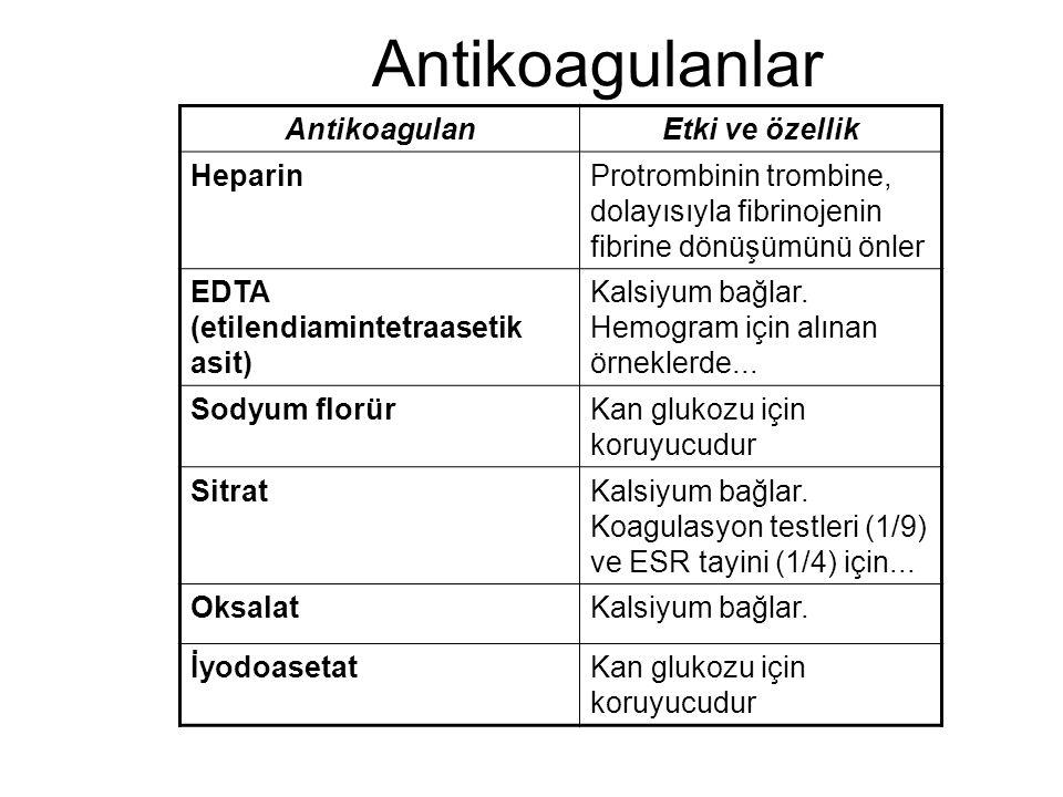 Antikoagulanlar Antikoagulan Etki ve özellik Heparin