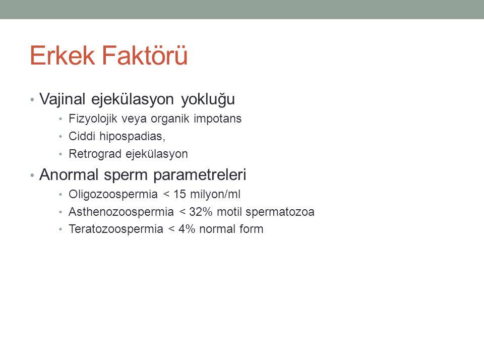 Erkek Faktörü Vajinal ejekülasyon yokluğu Anormal sperm parametreleri