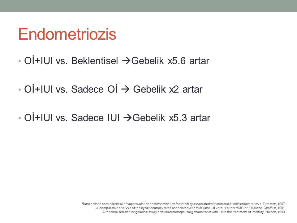 Endometriozis Oİ+IUI vs. Beklentisel Gebelik x5.6 artar