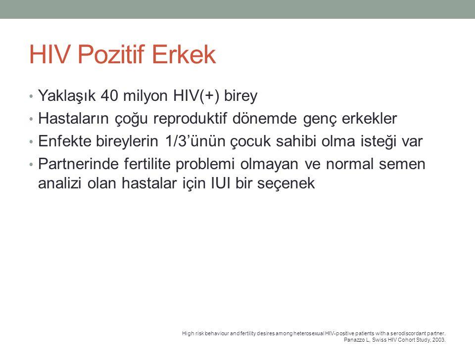 HIV Pozitif Erkek Yaklaşık 40 milyon HIV(+) birey