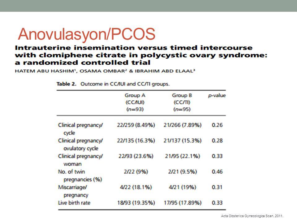 Anovulasyon/PCOS Acta Obsterica Gynecologica Scan, 2011.