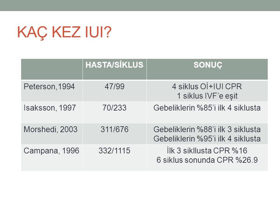 KAÇ KEZ IUI HASTA/SİKLUS SONUÇ Peterson,1994 47/99