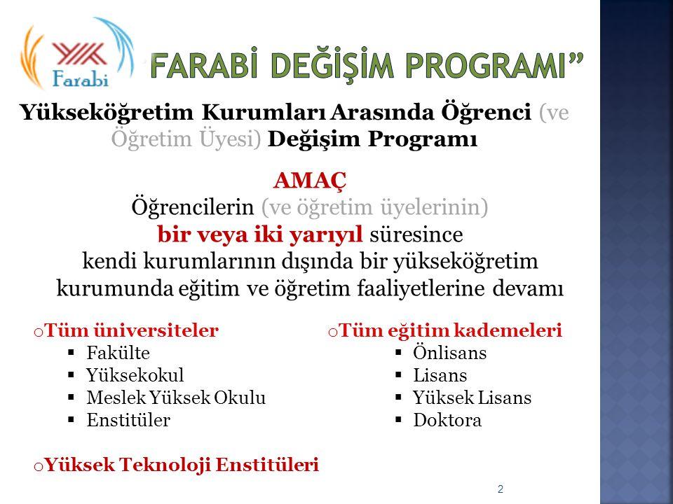 Farabİ Değİşİm ProgramI