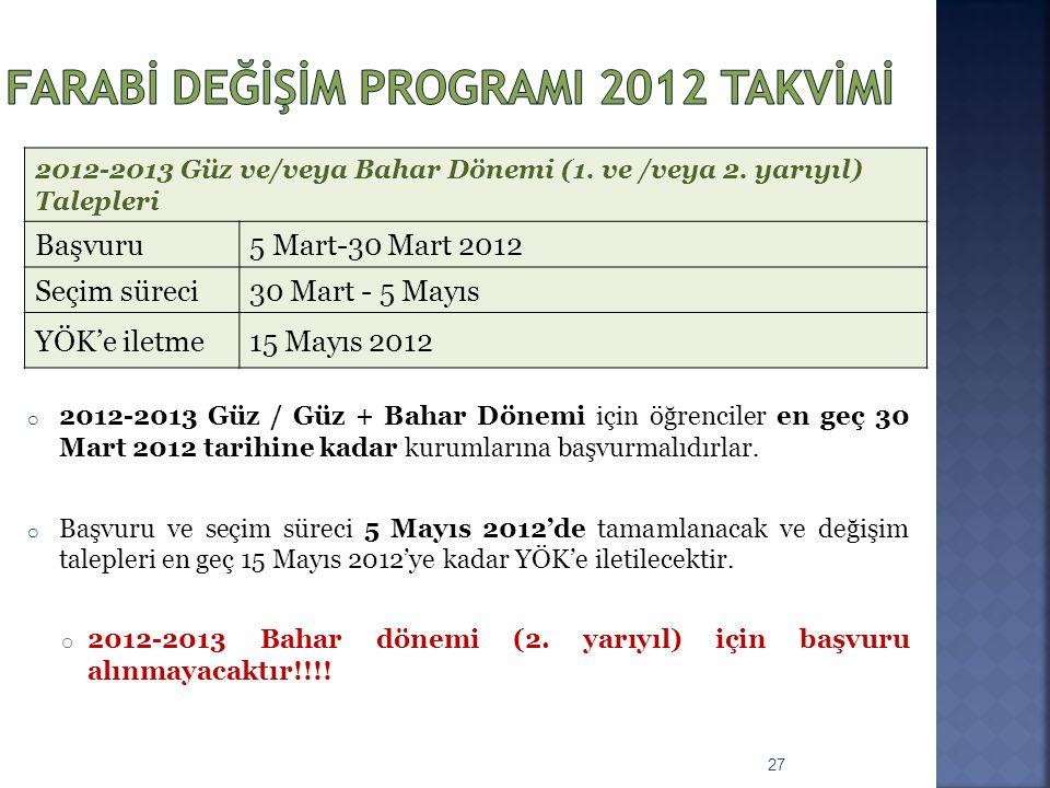 Farabİ Değİşİm ProgramI 2012 Takvİmİ