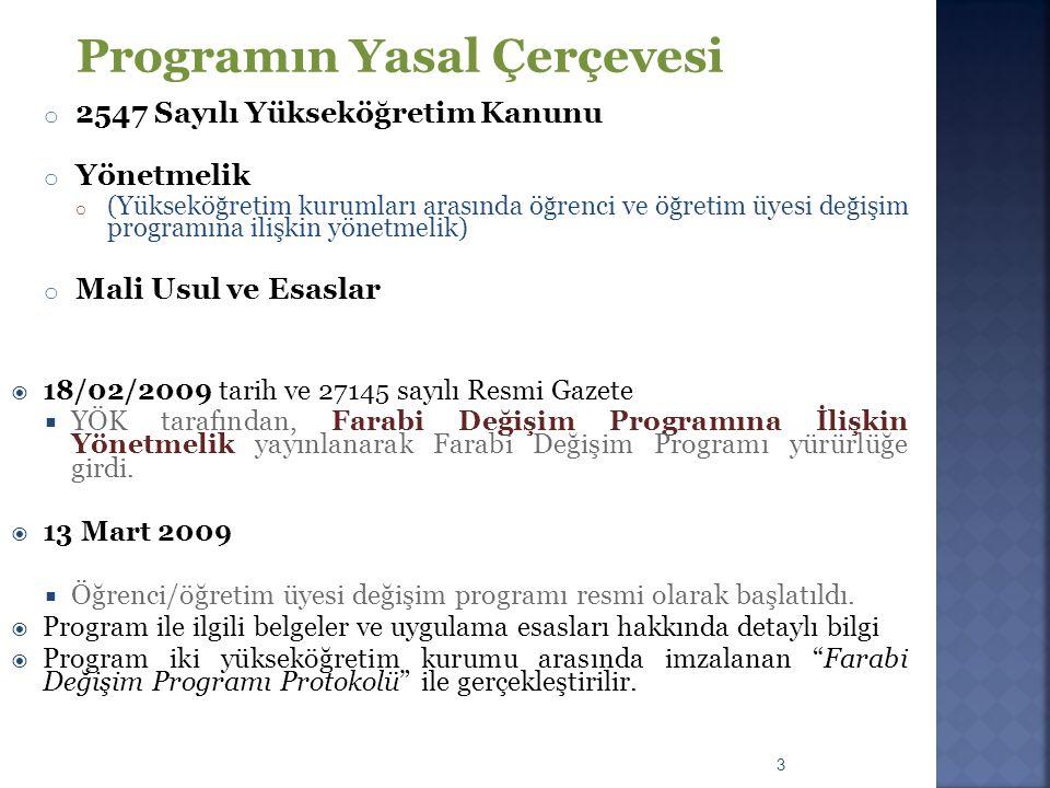 Programın Yasal Çerçevesi