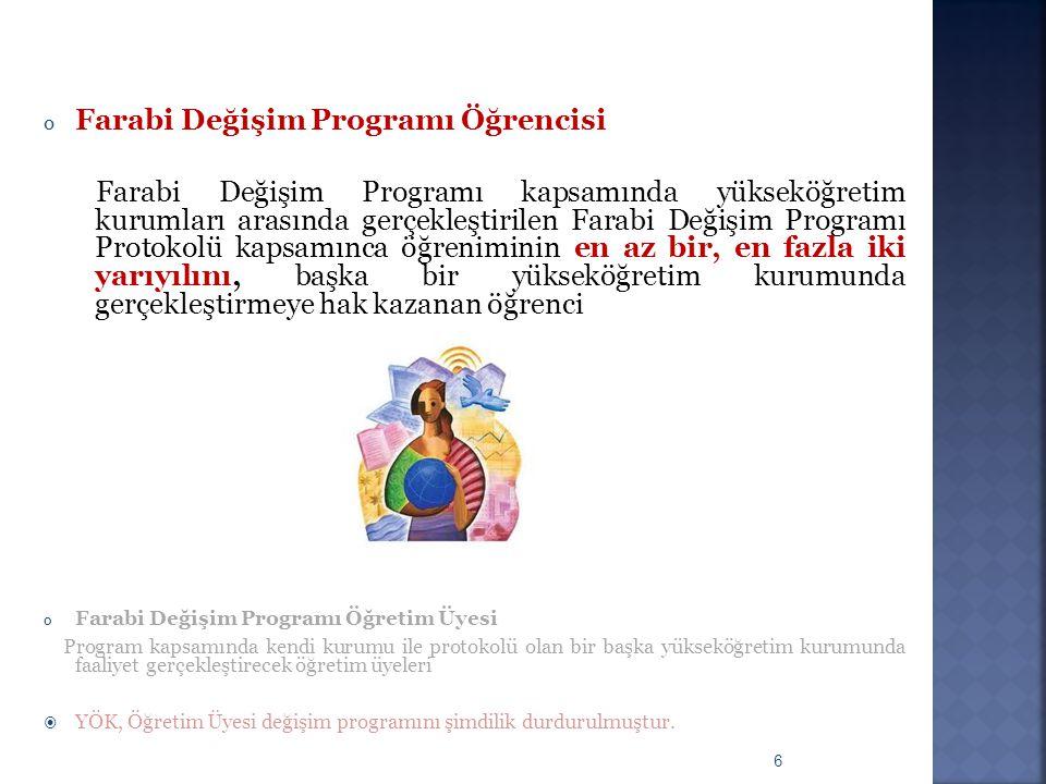 Farabi Değişim Programı Öğrencisi