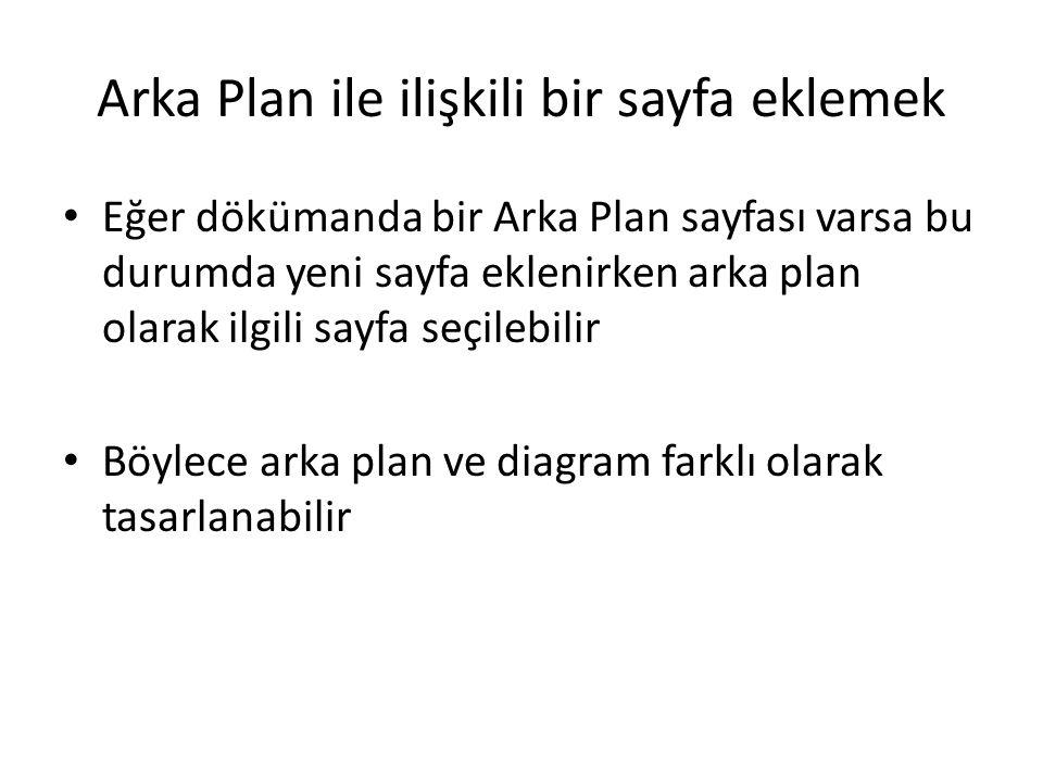 Arka Plan ile ilişkili bir sayfa eklemek