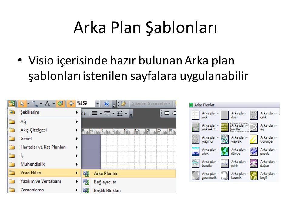 Arka Plan Şablonları Visio içerisinde hazır bulunan Arka plan şablonları istenilen sayfalara uygulanabilir.