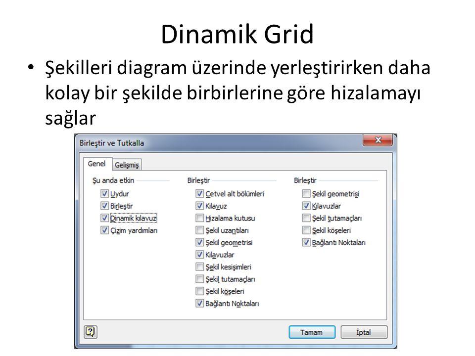 Dinamik Grid Şekilleri diagram üzerinde yerleştirirken daha kolay bir şekilde birbirlerine göre hizalamayı sağlar.
