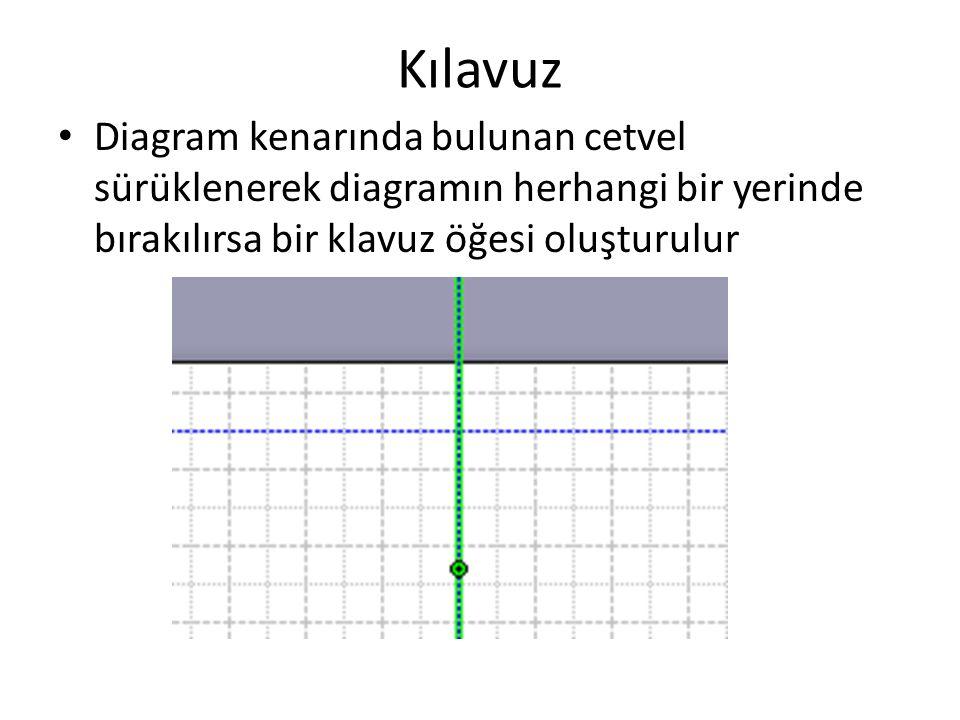 Kılavuz Diagram kenarında bulunan cetvel sürüklenerek diagramın herhangi bir yerinde bırakılırsa bir klavuz öğesi oluşturulur.