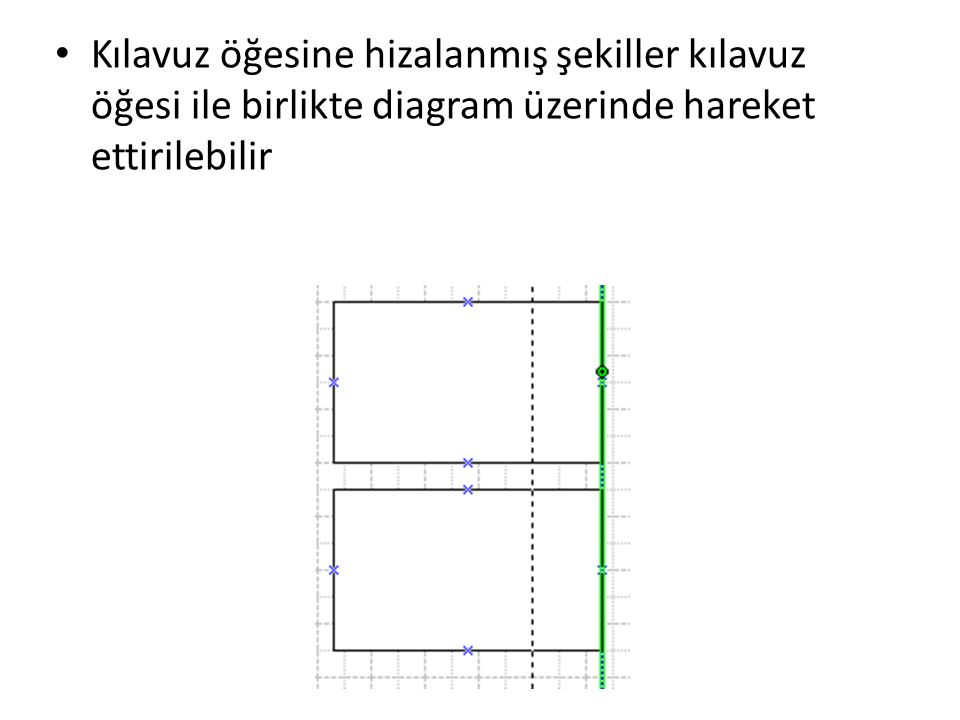Kılavuz öğesine hizalanmış şekiller kılavuz öğesi ile birlikte diagram üzerinde hareket ettirilebilir