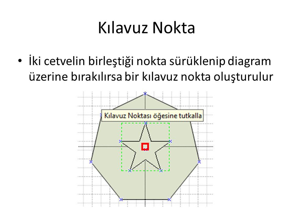 Kılavuz Nokta İki cetvelin birleştiği nokta sürüklenip diagram üzerine bırakılırsa bir kılavuz nokta oluşturulur.