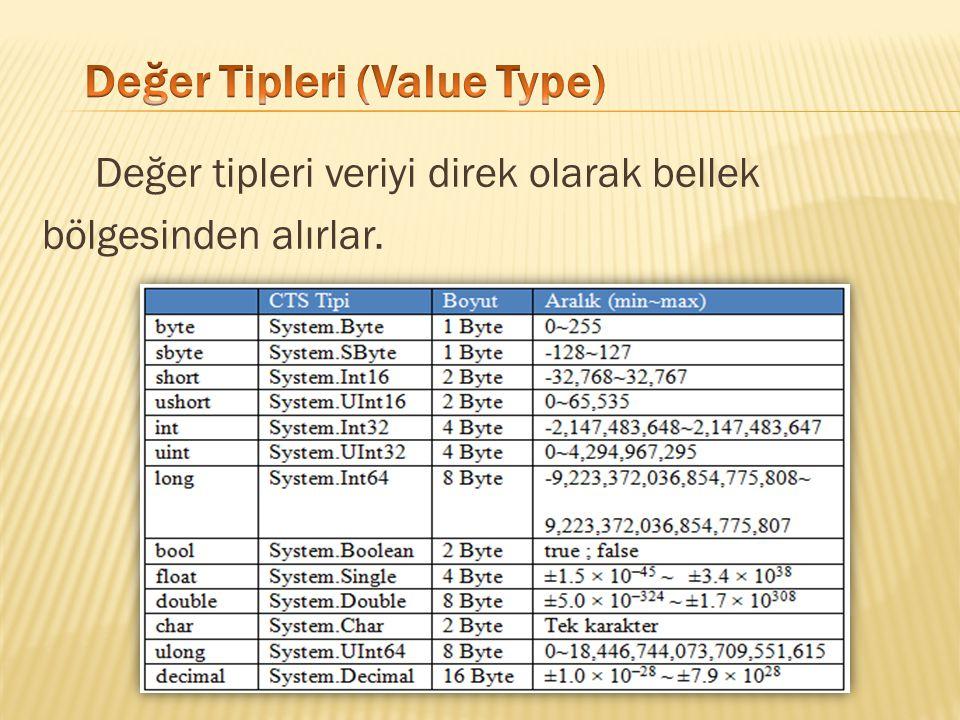 Değer Tipleri (Value Type)