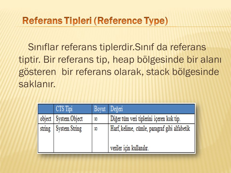 Referans Tipleri (Reference Type)