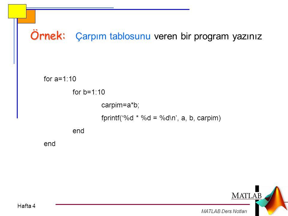 Örnek: Çarpım tablosunu veren bir program yazınız for a=1:10
