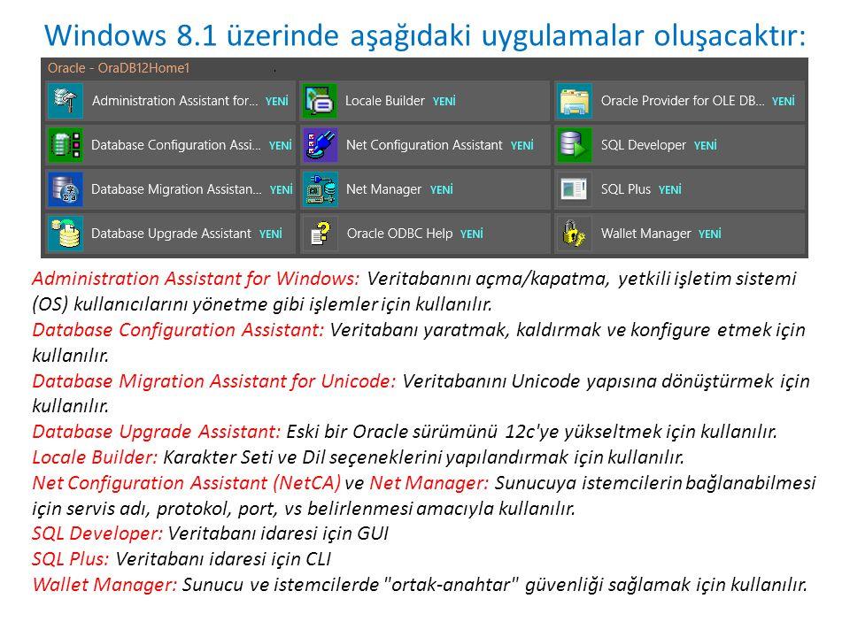 Windows 8.1 üzerinde aşağıdaki uygulamalar oluşacaktır: