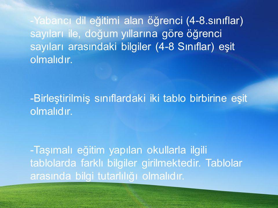 -Yabancı dil eğitimi alan öğrenci (4-8