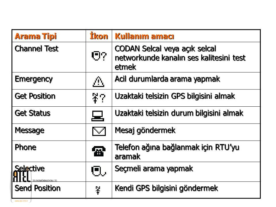Arama Tipi İkon. Kullanım amacı. Channel Test. CODAN Selcal veya açık selcal networkunde kanalın ses kalitesini test etmek.