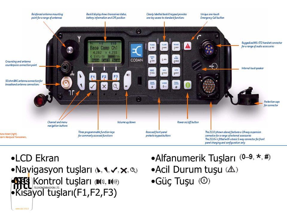 LCD Ekran Navigasyon tuşları. Ses Kontrol tuşları. Kısayol tuşları(F1,F2,F3) Alfanumerik Tuşları.