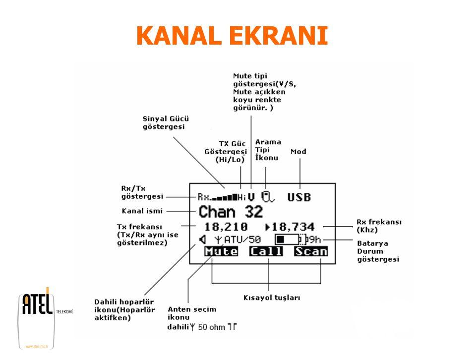 KANAL EKRANI