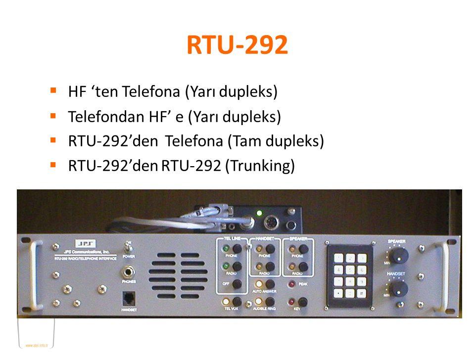 RTU-292 HF 'ten Telefona (Yarı dupleks)