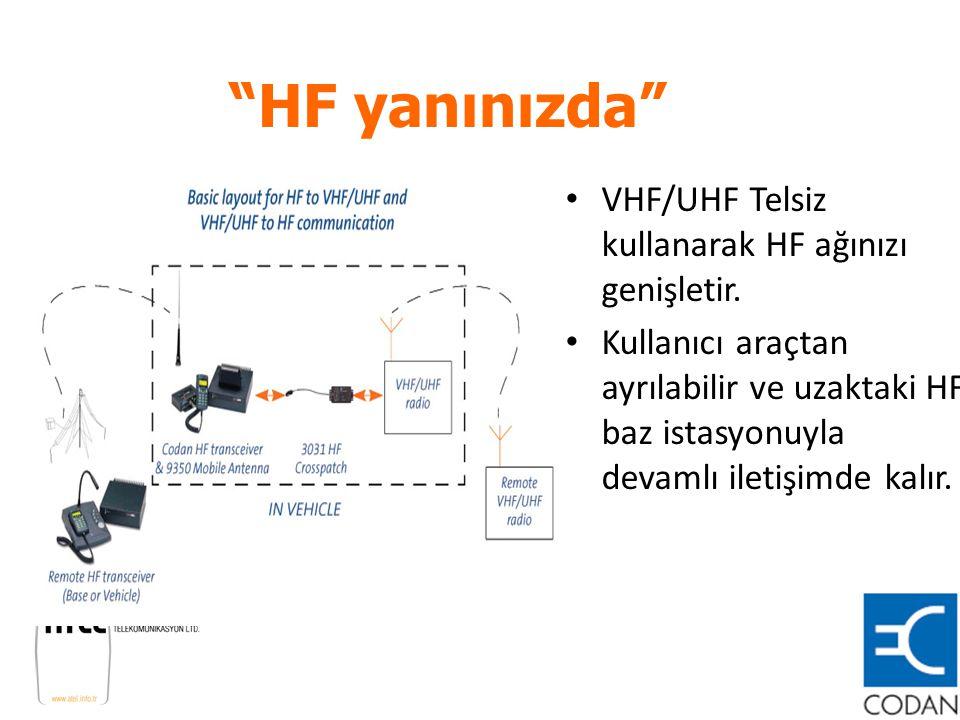 HF yanınızda VHF/UHF Telsiz kullanarak HF ağınızı genişletir.