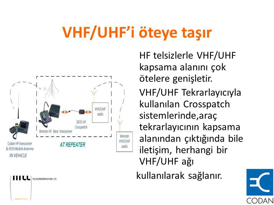 VHF/UHF'i öteye taşır HF telsizlerle VHF/UHF kapsama alanını çok ötelere genişletir.