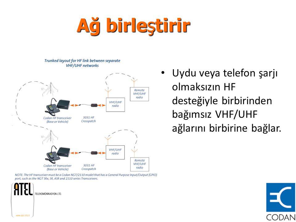 Ağ birleştirir Uydu veya telefon şarjı olmaksızın HF desteğiyle birbirinden bağımsız VHF/UHF ağlarını birbirine bağlar.