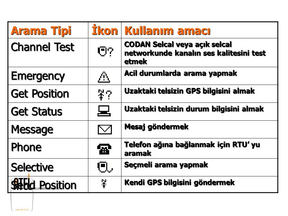 Arama Tipi İkon Kullanım amacı Channel Test Emergency Get Position