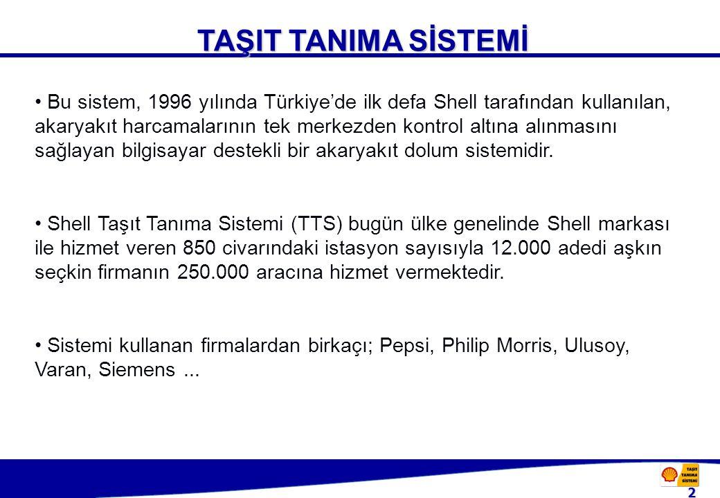TAŞIT TANIMA SİSTEMİ