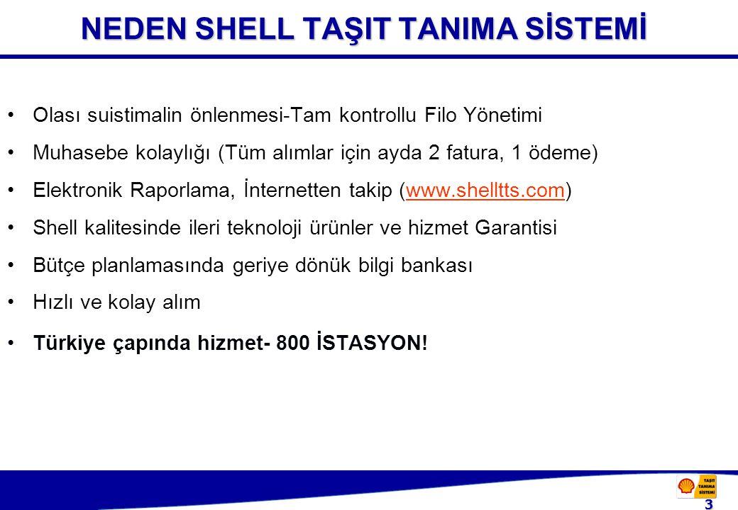 NEDEN SHELL TAŞIT TANIMA SİSTEMİ
