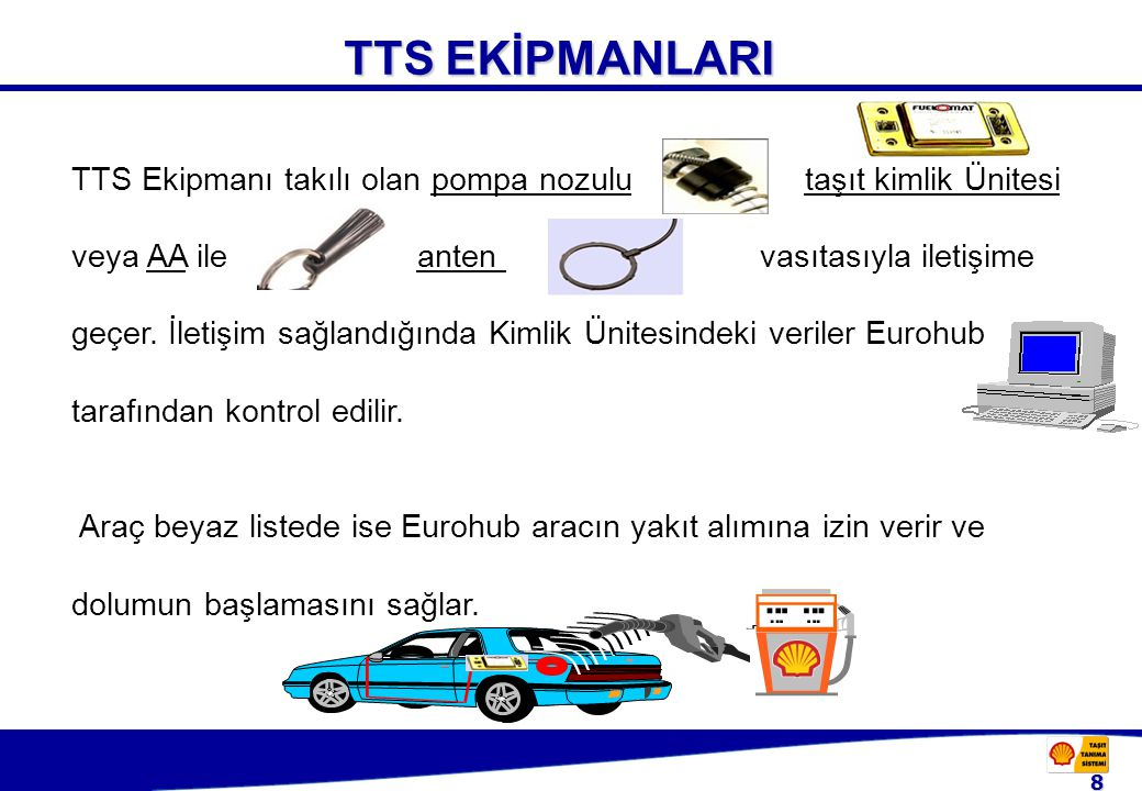 TTS EKİPMANLARI TTS Ekipmanı takılı olan pompa nozulu taşıt kimlik Ünitesi.