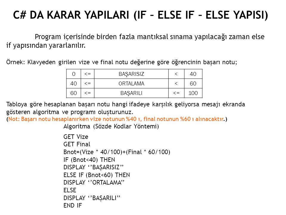 C# da Karar YapIlarI (IF – ELSE IF – ELSE YAPISI)