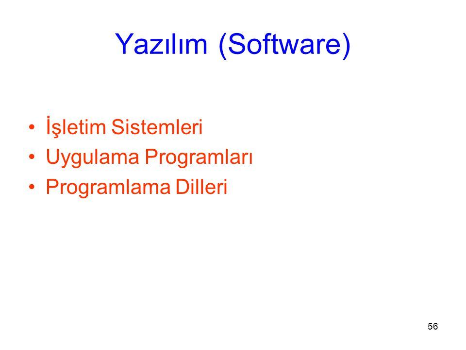 Yazılım (Software) İşletim Sistemleri Uygulama Programları