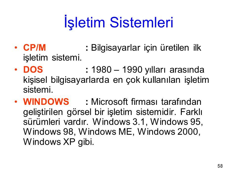 İşletim Sistemleri CP/M : Bilgisayarlar için üretilen ilk işletim sistemi.