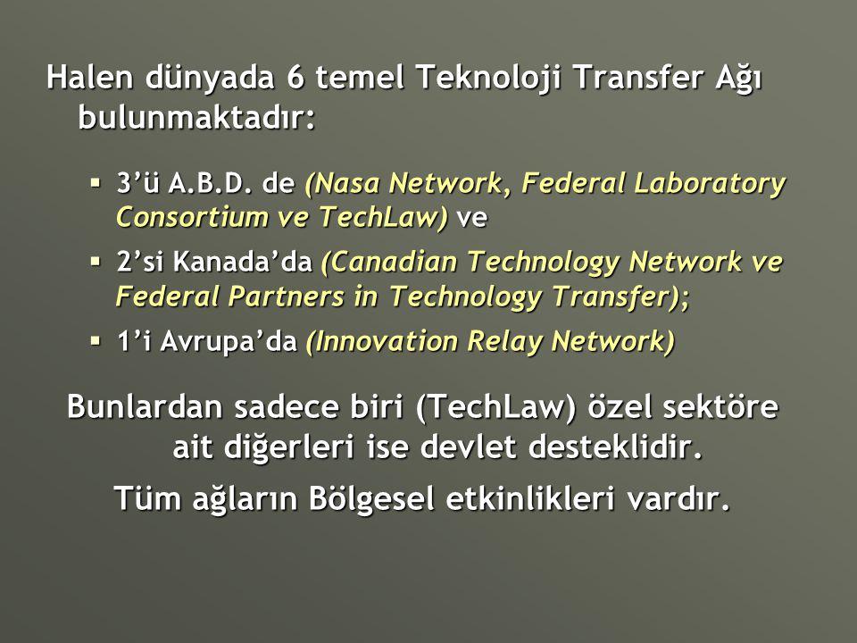 Tüm ağların Bölgesel etkinlikleri vardır.