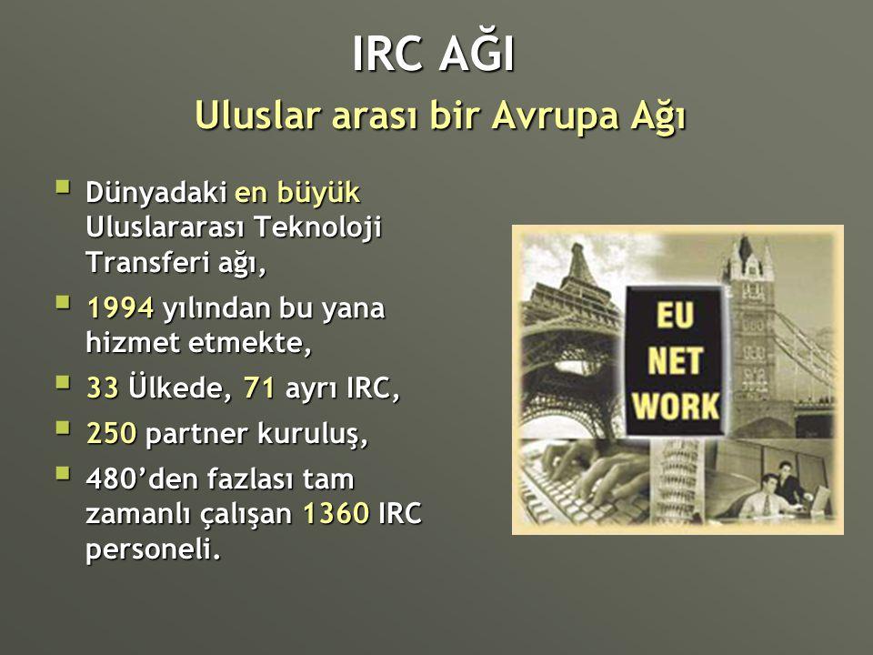 IRC AĞI Uluslar arası bir Avrupa Ağı