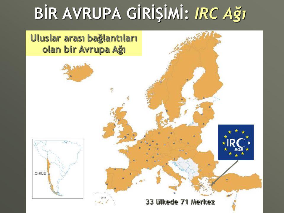 BİR AVRUPA GİRİŞİMİ: IRC Ağı