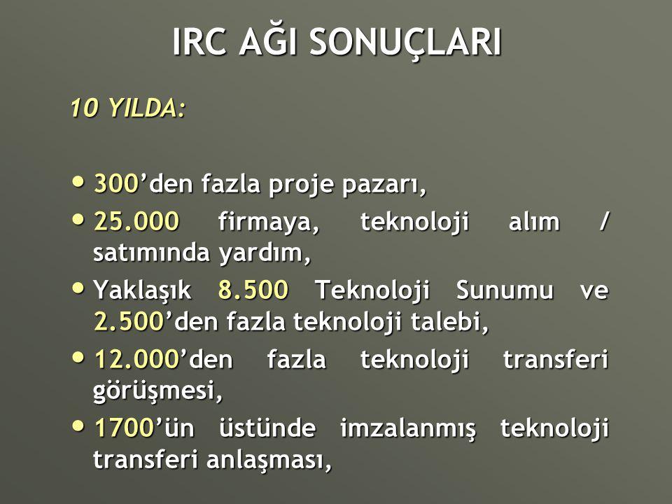 IRC AĞI SONUÇLARI 10 YILDA: 300'den fazla proje pazarı,