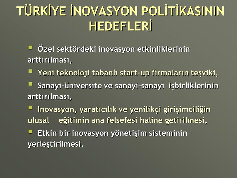 TÜRKİYE İNOVASYON POLİTİKASININ HEDEFLERİ