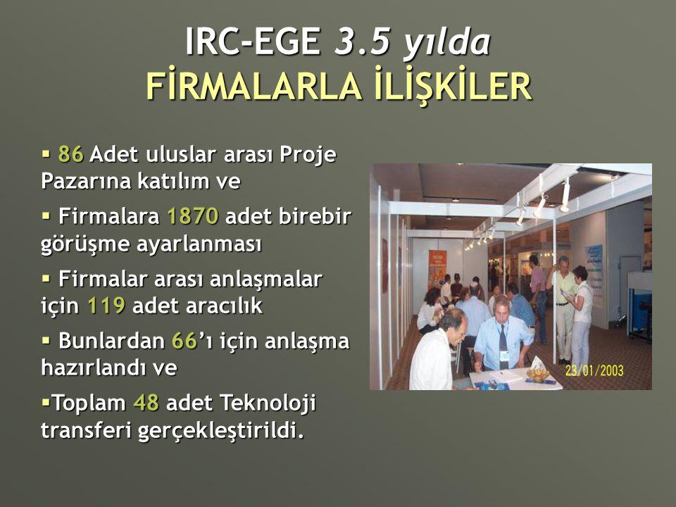 IRC-EGE 3.5 yılda FİRMALARLA İLİŞKİLER