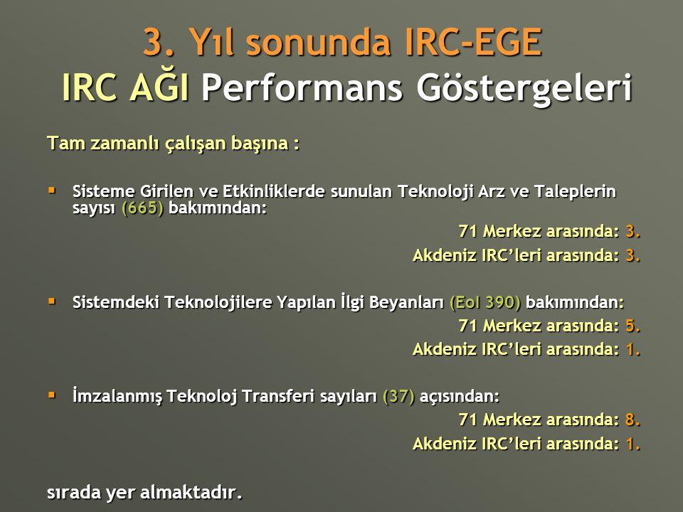 3. Yıl sonunda IRC-EGE IRC AĞI Performans Göstergeleri