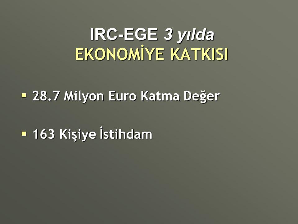IRC-EGE 3 yılda EKONOMİYE KATKISI