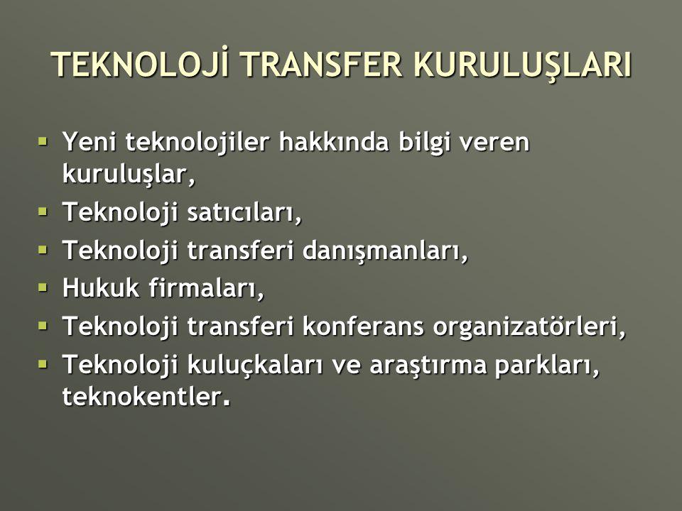 TEKNOLOJİ TRANSFER KURULUŞLARI