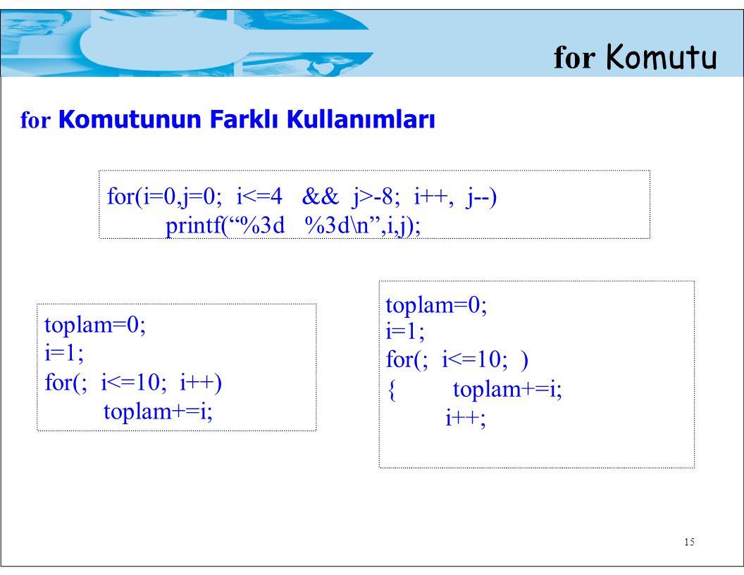 for Komutunun Farklı Kullanımları