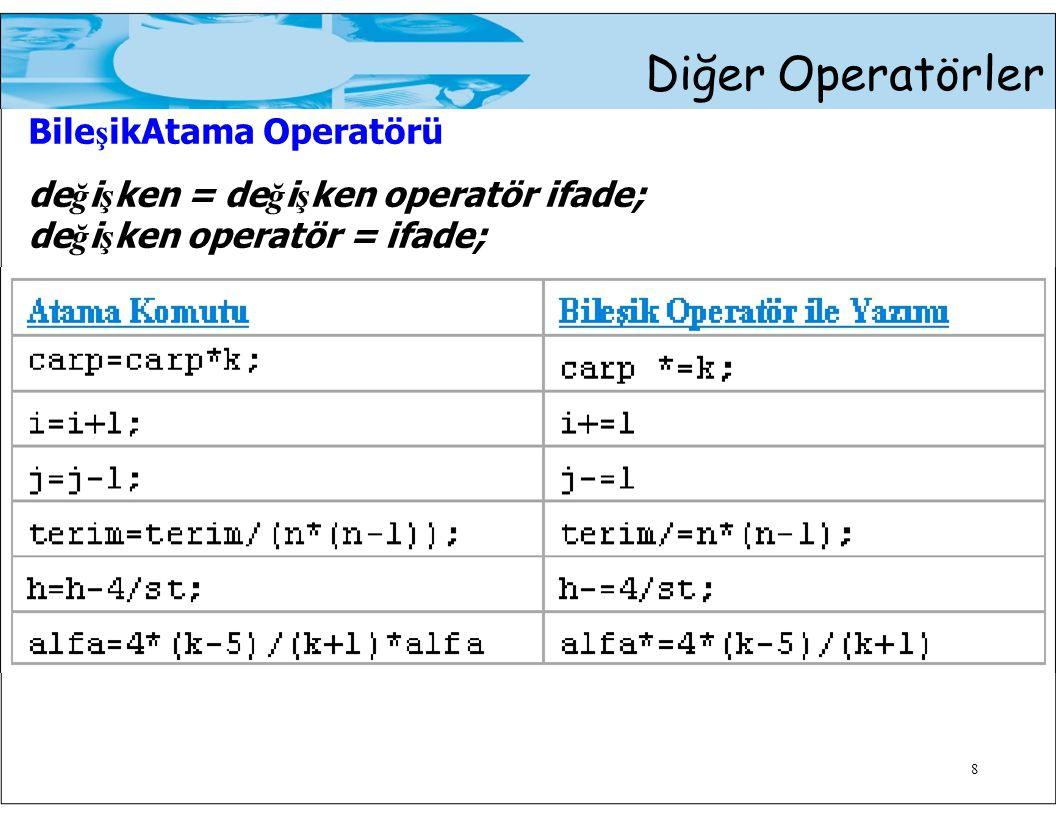 BileşikAtama Operatörü değişken = değişken operatör ifade;