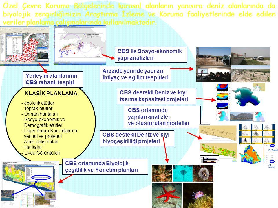 Özel Çevre Koruma Bölgelerinde karasal alanların yanısıra deniz alanlarında da biyolojik zenginliğimizin Araştırma İzleme ve Koruma faaliyetlerinde elde edilen veriler planlama çalışmalarında kullanılmaktadır.